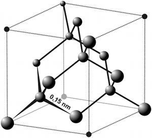 Cristaux et Géométrie cristalline Diamantatomes