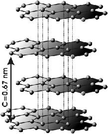 Cristaux et Géométrie cristalline Graphitestructure