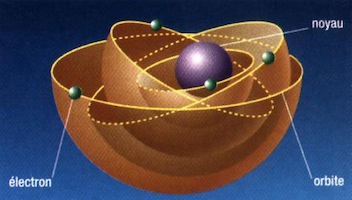 propriété électrons zinc