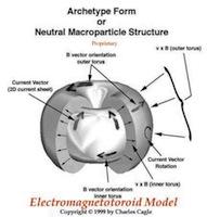 electro-magnéto-tore de Charles Cagle