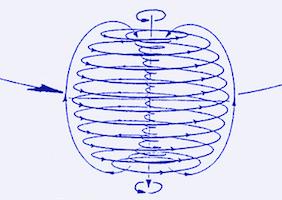 Les particules selon Scahberger