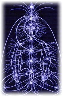 Les nadis du corps humain