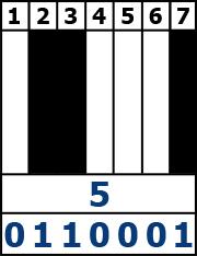 Code-Barre Pratico-Pratique … Code5