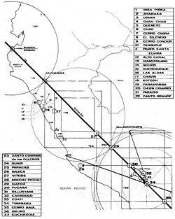 ligne ancienne du Pérou