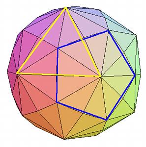 polyèdre inscrit dans la Terre